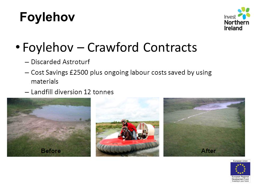 Foylehov Foylehov – Crawford Contracts – Discarded Astroturf – Cost Savings £2500 plus ongoing labour costs saved by using materials – Landfill divers