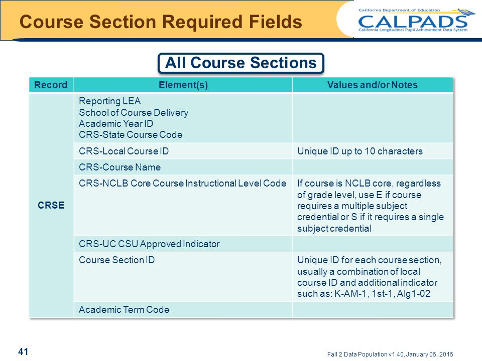 Course Section Required Fields Fall 2 Data Population v1.40, January 05, 2015 All Course Sections 41