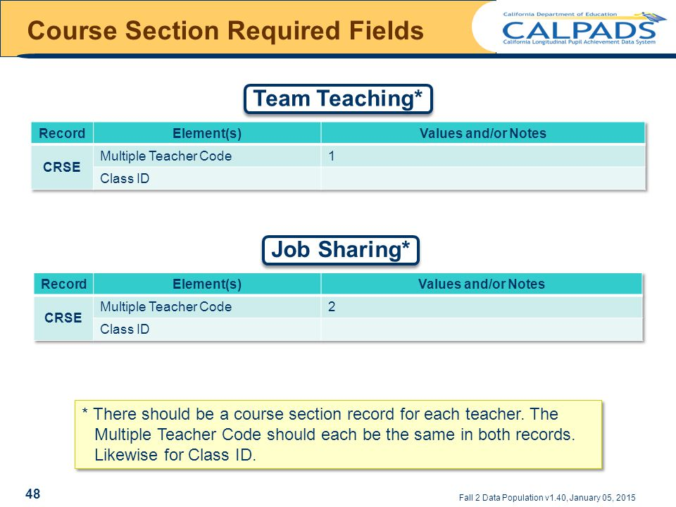 Course Section Required Fields Fall 2 Data Population v1.40, January 05, 2015 Team Teaching* Job Sharing* * There should be a course section record for each teacher.