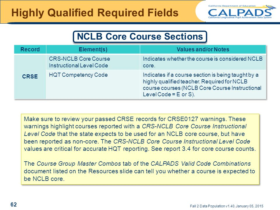Highly Qualified Required Fields Fall 2 Data Population v1.40, January 05, 2015 NCLB Core Course Sections Make sure to review your passed CRSE records for CRSE0127 warnings.