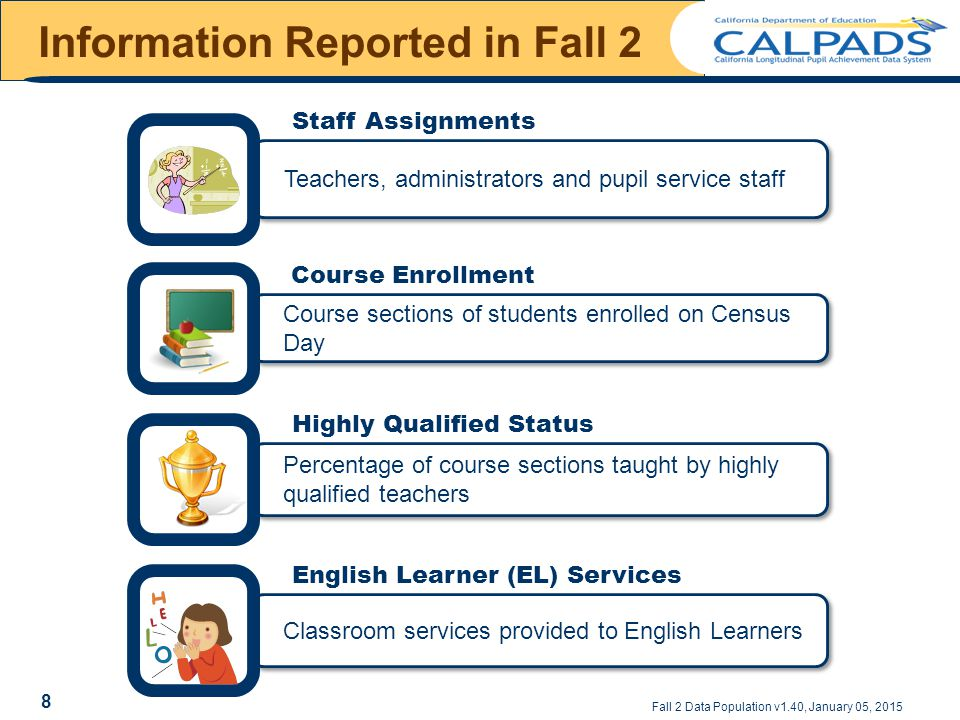 Information Reported in Fall 2 Fall 2 Data Population v1.40, January 05, 2015 Course Enrollment Course sections of students enrolled on Census Day Highly Qualified Status Percentage of course sections taught by highly qualified teachers Staff Assignments Teachers, administrators and pupil service staff English Learner (EL) Services Classroom services provided to English Learners 8