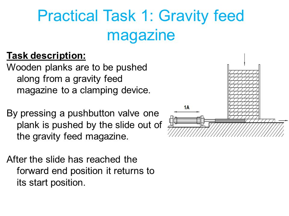 Practical Task 1: Gravity feed magazine Task description: Wooden planks are to be pushed along from a gravity feed magazine to a clamping device. By p