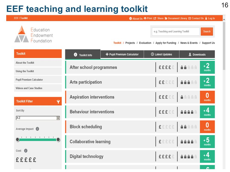 16 EEF teaching and learning toolkit