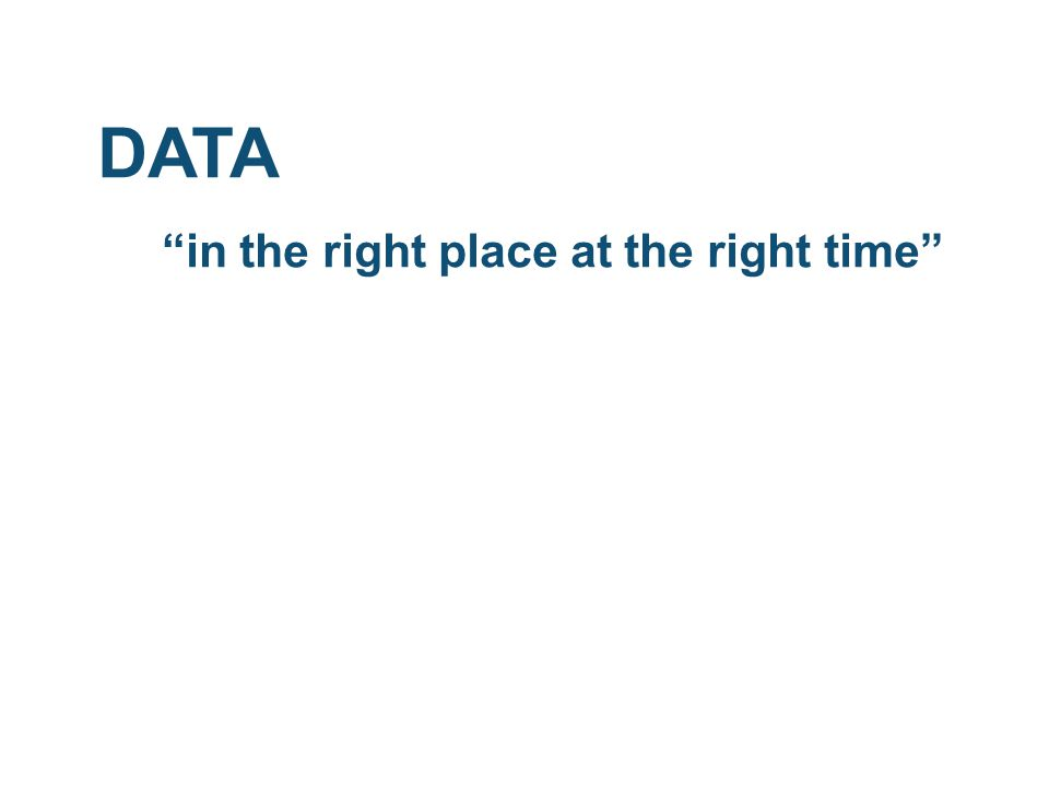 """DATA """"in the right place at the right time"""""""