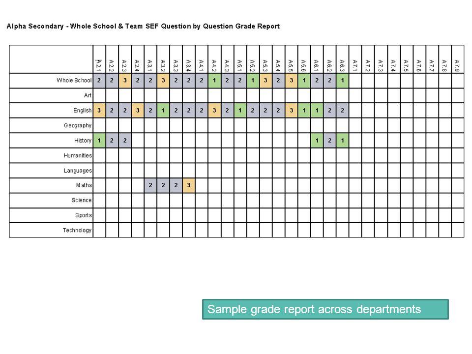 Sample grade report across departments