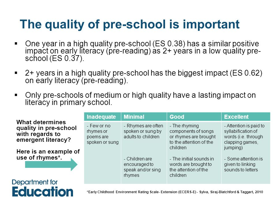 The quality of pre-school is important  One year in a high quality pre-school (ES 0.38) has a similar positive impact on early literacy (pre-reading) as 2+ years in a low quality pre- school (ES 0.37).