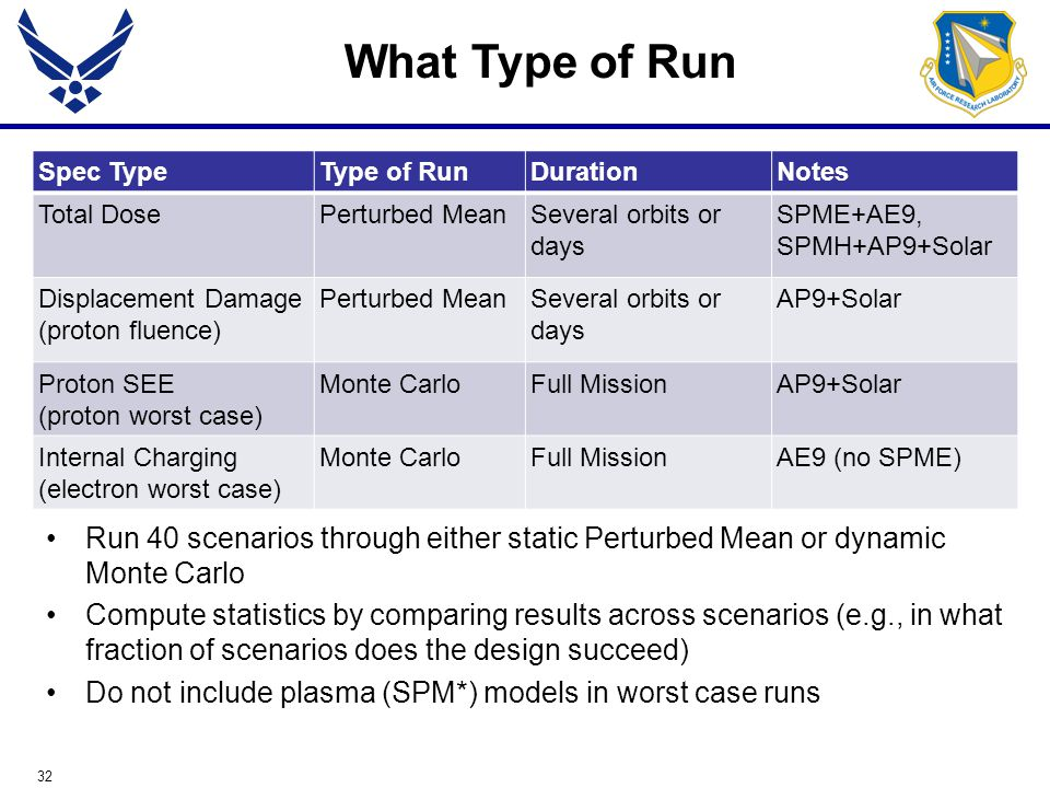 32 What Type of Run Spec TypeType of RunDurationNotes Total DosePerturbed MeanSeveral orbits or days SPME+AE9, SPMH+AP9+Solar Displacement Damage (proton fluence) Perturbed MeanSeveral orbits or days AP9+Solar Proton SEE (proton worst case) Monte CarloFull MissionAP9+Solar Internal Charging (electron worst case) Monte CarloFull MissionAE9 (no SPME) Run 40 scenarios through either static Perturbed Mean or dynamic Monte Carlo Compute statistics by comparing results across scenarios (e.g., in what fraction of scenarios does the design succeed) Do not include plasma (SPM*) models in worst case runs