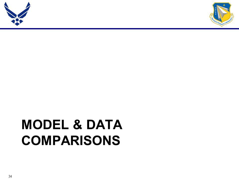 34 MODEL & DATA COMPARISONS