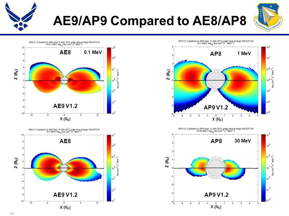37 AE9/AP9 Compared to AE8/AP8 0.1 MeV 1 MeV AP8 AP9 V1.2 X (R E ) 1 MeV AP8 AP9 V1.2 X (R E ) 30 MeV AE8 AE9 V1.2 X (R E ) AE8 AE9 V1.2 X (R E )