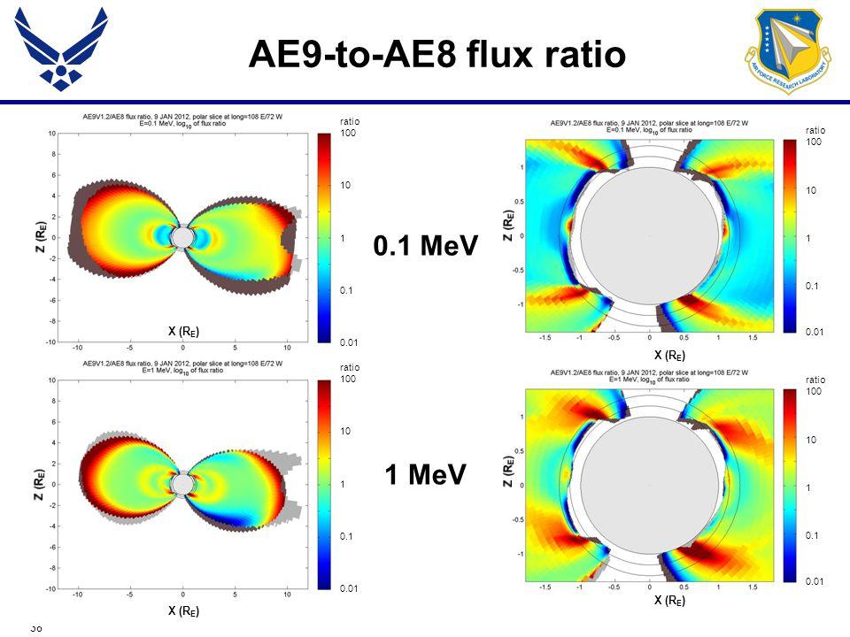 38 AE9-to-AE8 flux ratio 0.1 MeV 1 MeV X (R E ) ratio 100 10 1 0.1 0.01 X (R E ) ratio 100 10 1 0.1 0.01 X (R E ) ratio 100 10 1 0.1 0.01 ratio 100 10 1 0.1 0.01 X (R E )