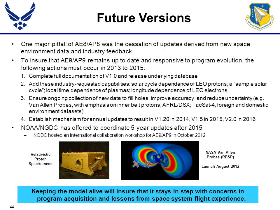 44 Future Versions One major pitfall of AE8/AP8 was the cessation of updates derived from new space environment data and industry feedback To insure that AE9/AP9 remains up to date and responsive to program evolution, the following actions must occur in 2013 to 2015: 1.Complete full documentation of V1.0 and release underlying database 2.Add these industry-requested capabilities: solar cycle dependence of LEO protons; a sample solar cycle ; local time dependence of plasmas; longitude dependence of LEO electrons 3.Ensure ongoing collection of new data to fill holes, improve accuracy, and reduce uncertainty (e.g.