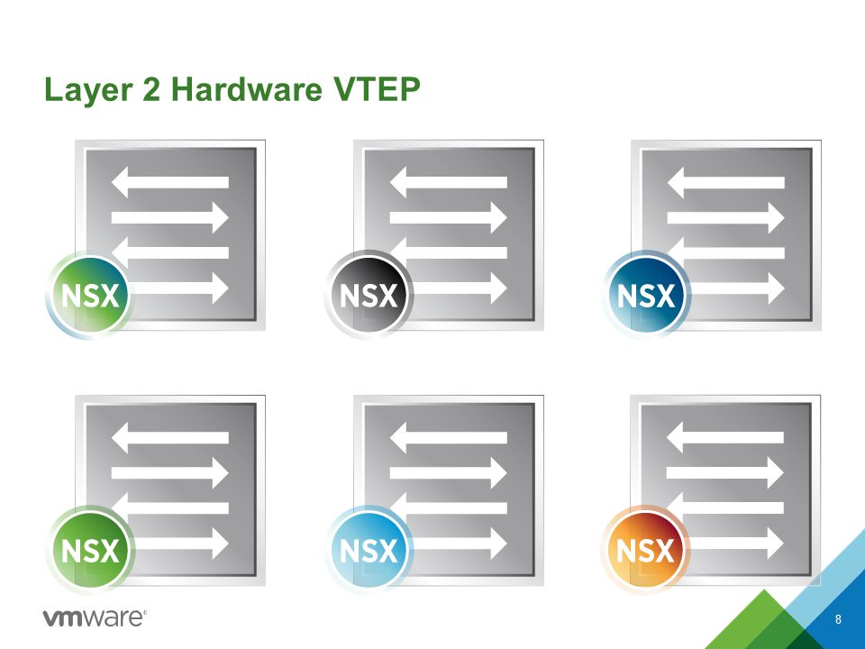 Layer 2 Hardware VTEP 8