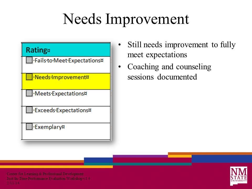 Center for Learning & Professional Development Just-In-Time Performance Evaluation Workshop v1.4 2/11/14 Needs Improvement Still needs improvement to fully meet expectations Coaching and counseling sessions documented