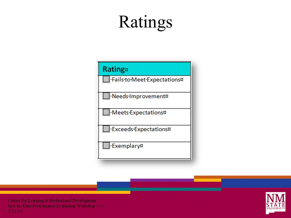 Center for Learning & Professional Development Just-In-Time Performance Evaluation Workshop v1.4 2/11/14 Ratings