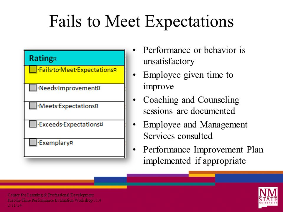 Center for Learning & Professional Development Just-In-Time Performance Evaluation Workshop v1.4 2/11/14 Fails to Meet Expectations Performance or behavior is unsatisfactory Employee given time to improve Coaching and Counseling sessions are documented Employee and Management Services consulted Performance Improvement Plan implemented if appropriate