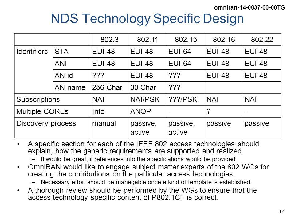 omniran-14-0037-00-00TG 14 NDS Technology Specific Design 802.3802.11802.15802.16802.22 IdentifiersSTAEUI-48 EUI-64EUI-48 ANIEUI-48 EUI-64EUI-48 AN-id EUI-48 EUI-48 AN-name256 Char30 Char .