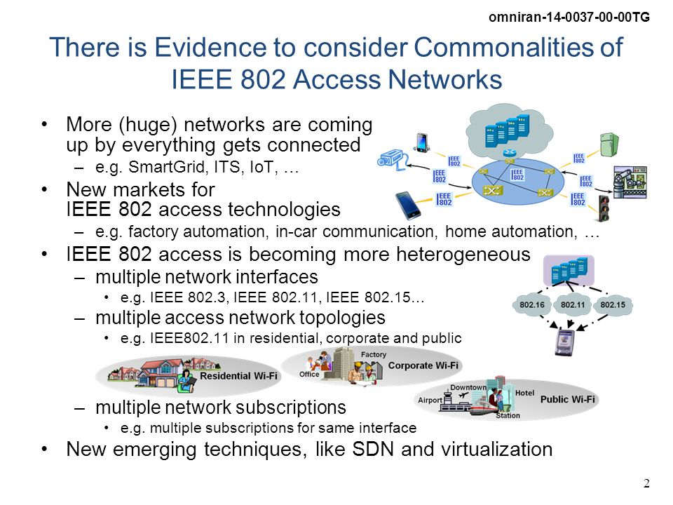 omniran-14-0037-00-00TG 2 There is Evidence to consider Commonalities of IEEE 802 Access Networks More (huge) networks are coming up by everything gets connected –e.g.