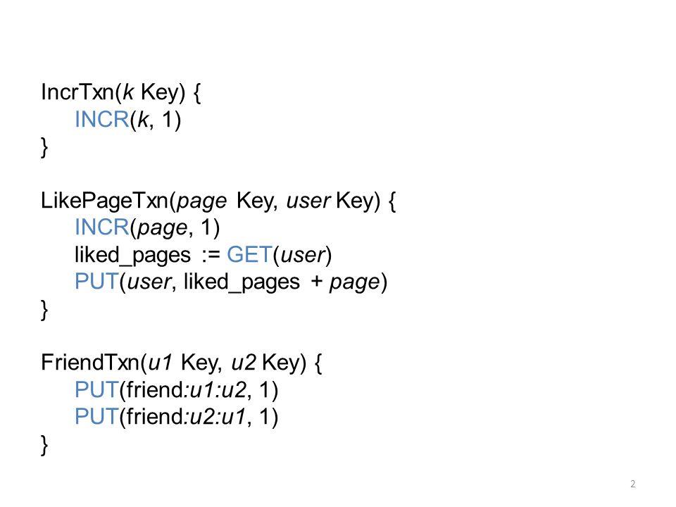 IncrTxn(k Key) { INCR(k, 1) } LikePageTxn(page Key, user Key) { INCR(page, 1) liked_pages := GET(user) PUT(user, liked_pages + page) } FriendTxn(u1 Key, u2 Key) { PUT(friend:u1:u2, 1) PUT(friend:u2:u1, 1) } 2