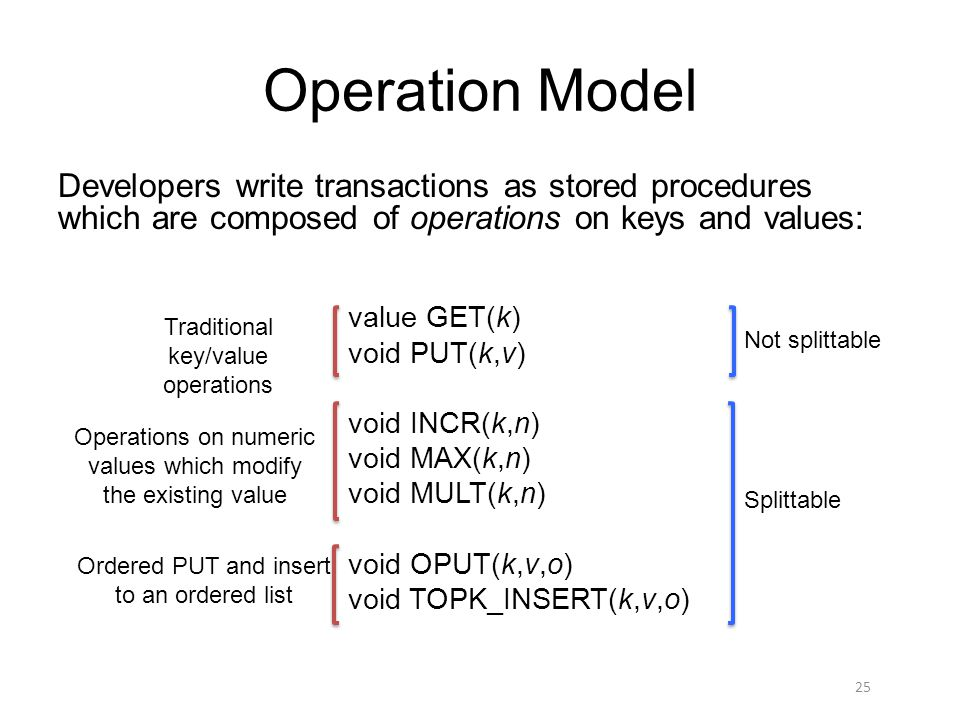 Ordered PUT and insert to an ordered list Operation Model Developers write transactions as stored procedures which are composed of operations on keys