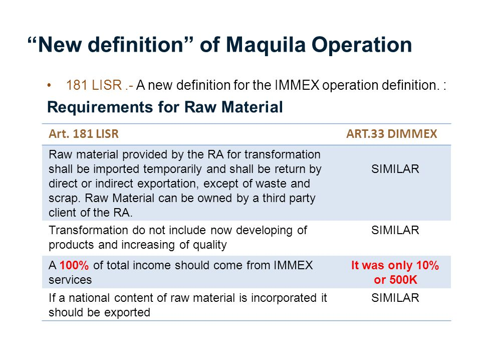 181 LISR.- A new definition for the IMMEX operation definition. : Requirements for Raw Material Art. 181 LISRART.33 DIMMEX Raw material provided by th