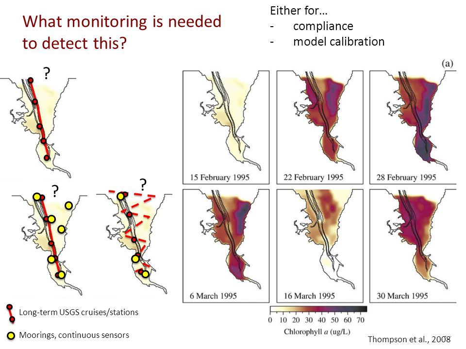 Thompson et al., 2008 What monitoring is needed to detect this? Either for… -compliance -model calibration Moorings, continuous sensors Long-term USGS