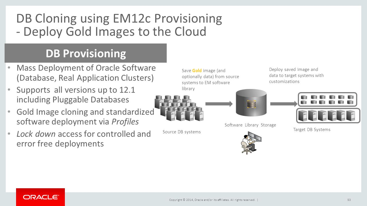 Copyright © 2014, Oracle and/or its affiliates. All rights reserved. | DB Cloning using EM12c Provisioning - Deploy Gold Images to the Cloud 53 Mass D