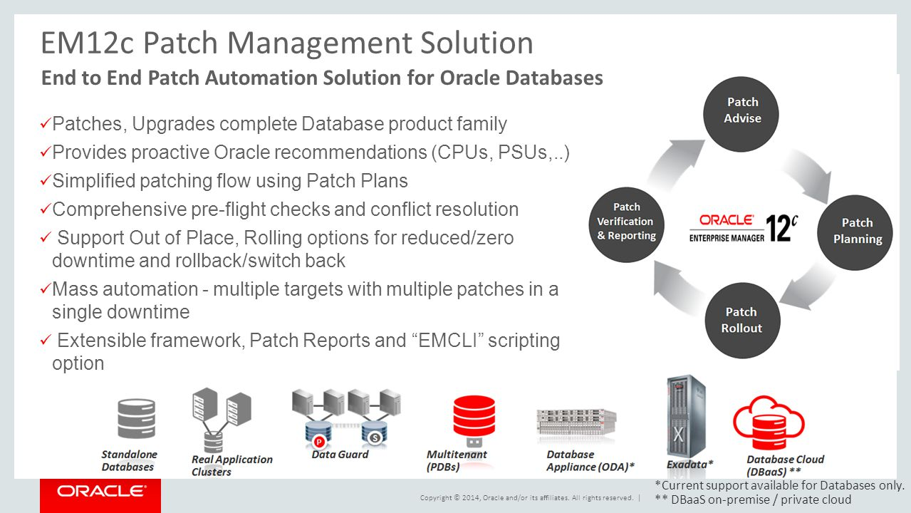 Copyright © 2014, Oracle and/or its affiliates. All rights reserved. | EM12c Patch Management Solution Patches, Upgrades complete Database product fam