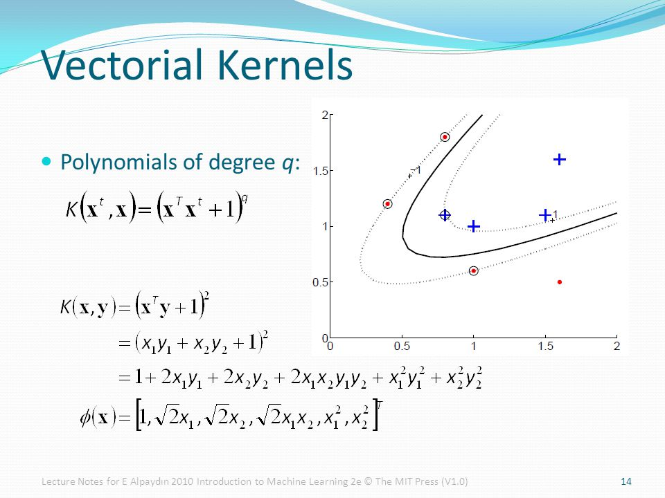 14 Vectorial Kernels Polynomials of degree q: Lecture Notes for E Alpaydın 2010 Introduction to Machine Learning 2e © The MIT Press (V1.0)