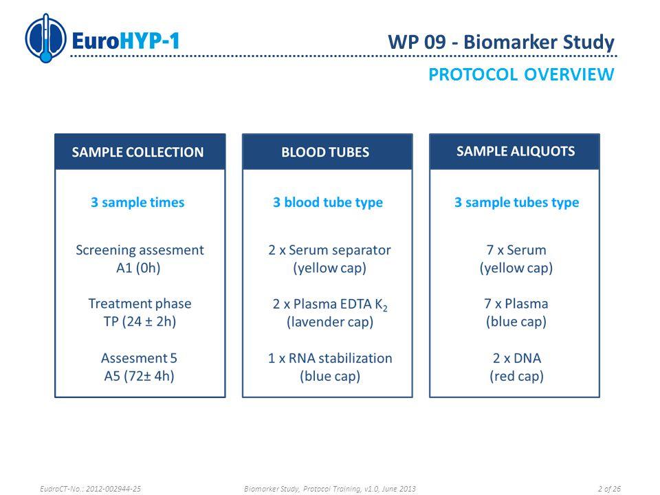 WP 09 - Biomarker Study BLOOD ALIQUOTTING Aspirate buffy coat, aliquot and capTransfer to the Sample Storage Rack EudraCT-No.: 2012-002944-25Biomarker Study, Protocol Training, v1.0, June 201313 of 26