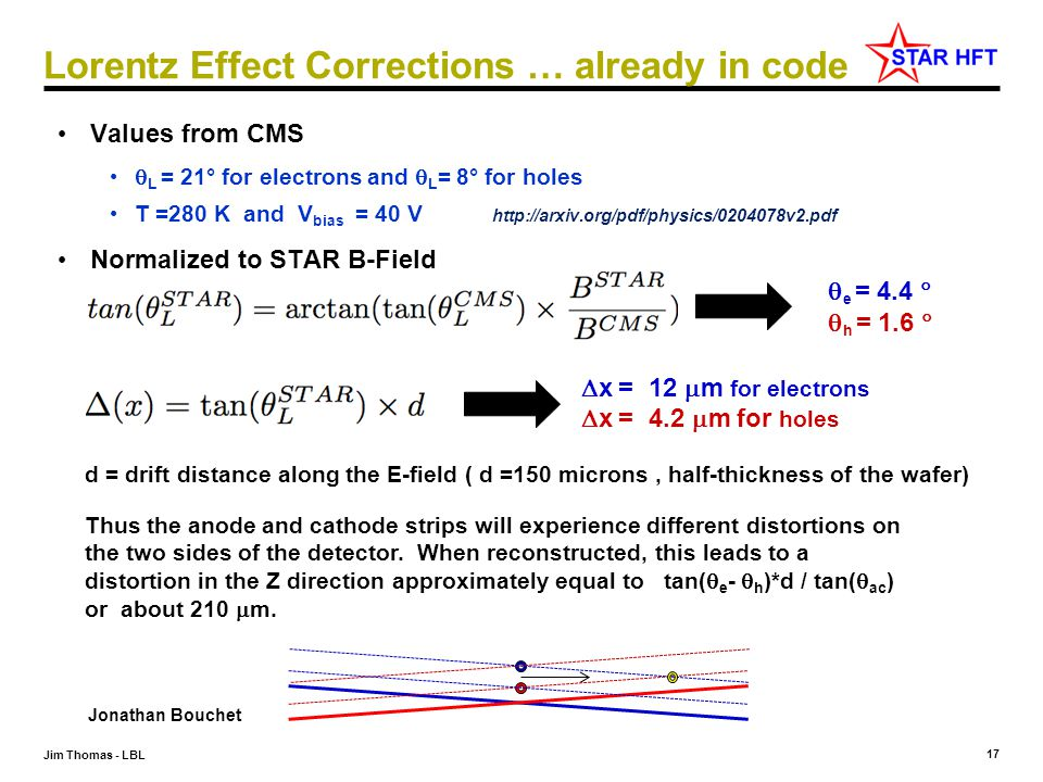 17 Jim Thomas - LBL Lorentz Effect Corrections … already in code Values from CMS  L = 21° for electrons and  L = 8° for holes T =280 K and V bias =