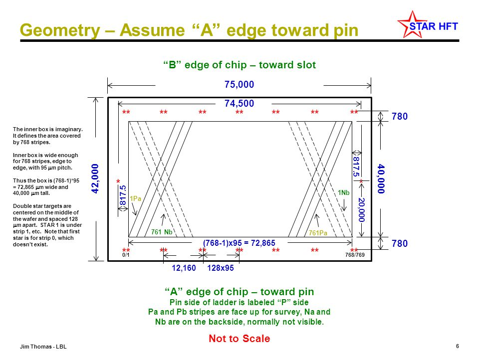 "6 Jim Thomas - LBL Geometry – Assume ""A"" edge toward pin 75,000 40,000 42,000 ""A"" edge of chip – toward pin Pin side of ladder is labeled ""P"" side Pa"