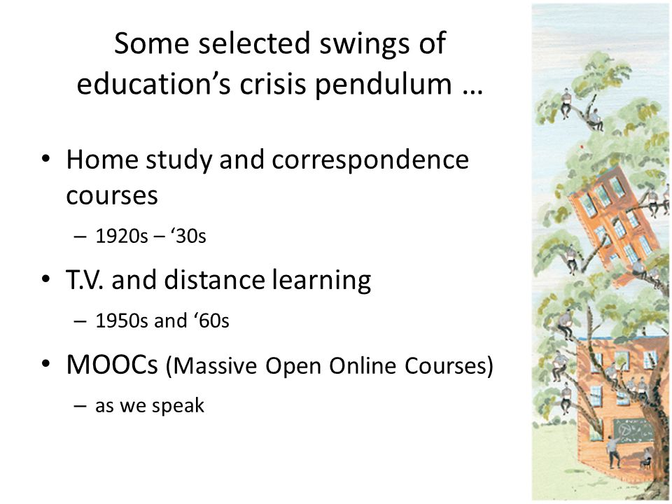 Some selected swings of education's crisis pendulum … Home study and correspondence courses – 1920s – '30s T.V.
