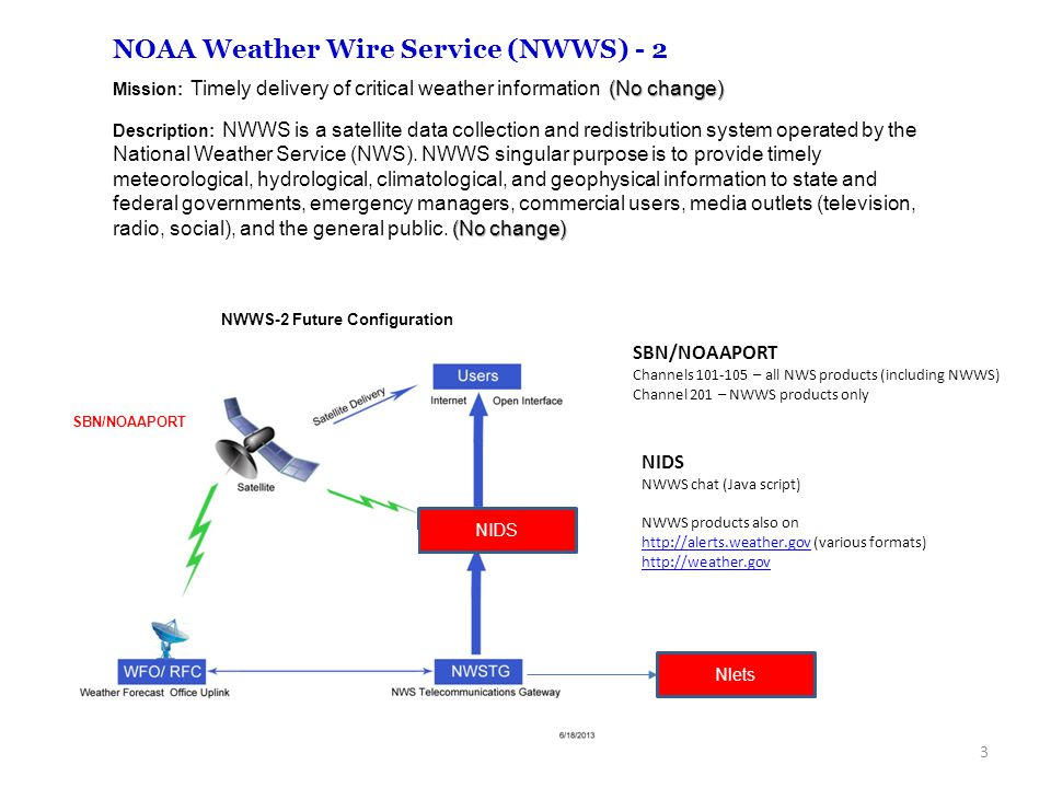 3 NOAA Weather Wire Service (NWWS) - 2 (No change) (No change) Mission: Timely delivery of critical weather information (No change) Description: NWWS is a satellite data collection and redistribution system operated by the National Weather Service (NWS).
