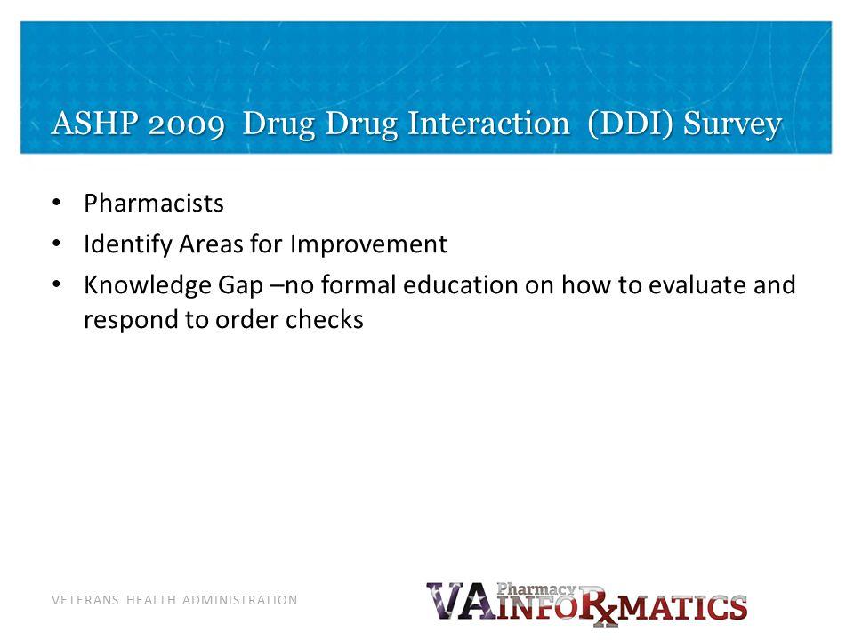 VETERANS HEALTH ADMINISTRATION ASHP 2009 Drug Drug Interaction (DDI) Survey Pharmacists Identify Areas for Improvement Knowledge Gap –no formal educat