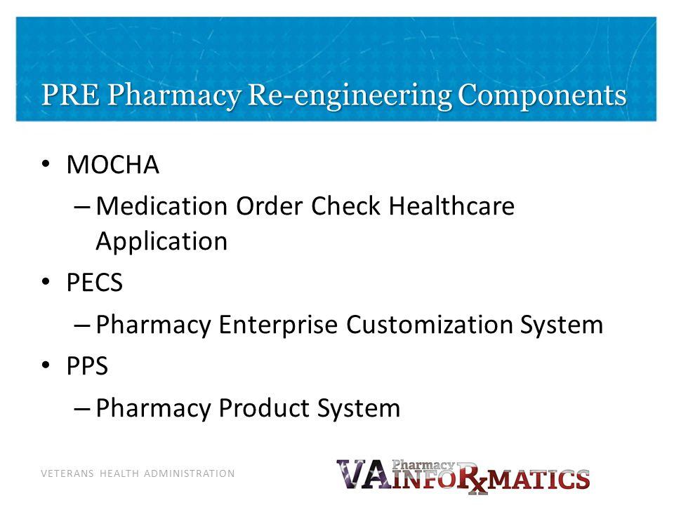 VETERANS HEALTH ADMINISTRATION PRE Pharmacy Re-engineering Components MOCHA – Medication Order Check Healthcare Application PECS – Pharmacy Enterprise