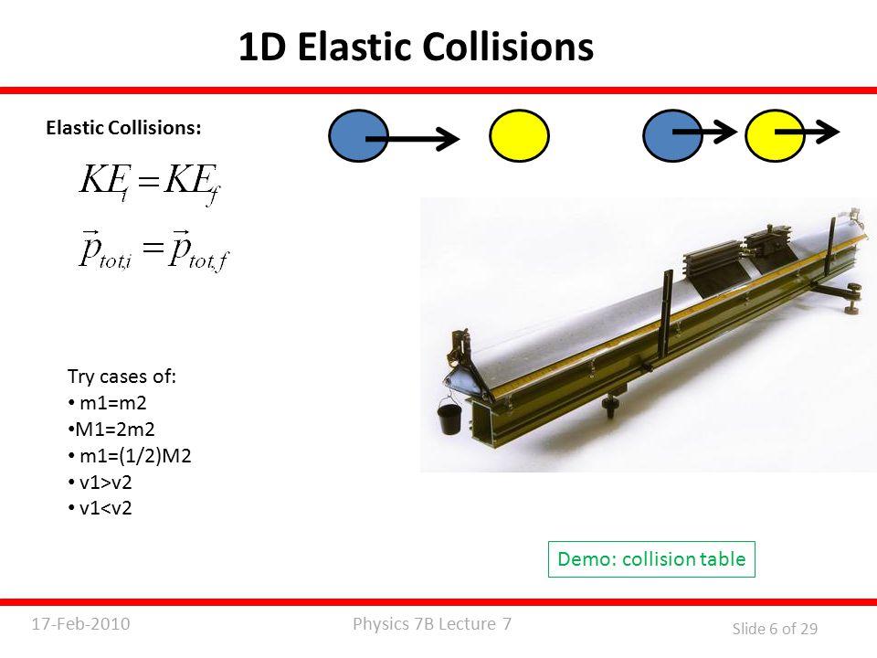 Physics 7B Lecture 717-Feb-2010 Slide 6 of 29 1D Elastic Collisions Elastic Collisions: Try cases of: m1=m2 M1=2m2 m1=(1/2)M2 v1>v2 v1<v2 Demo: collision table