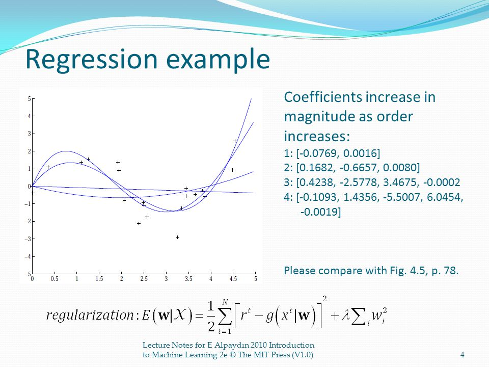 Regression example Coefficients increase in magnitude as order increases: 1: [-0.0769, 0.0016] 2: [0.1682, -0.6657, 0.0080] 3: [0.4238, -2.5778, 3.4675, -0.0002 4: [-0.1093, 1.4356, -5.5007, 6.0454, -0.0019] Please compare with Fig.