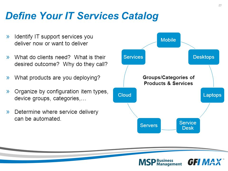 23 Define Your IT Services Catalog » Identify IT support services you deliver now or want to deliver » What do clients need? What is their desired out