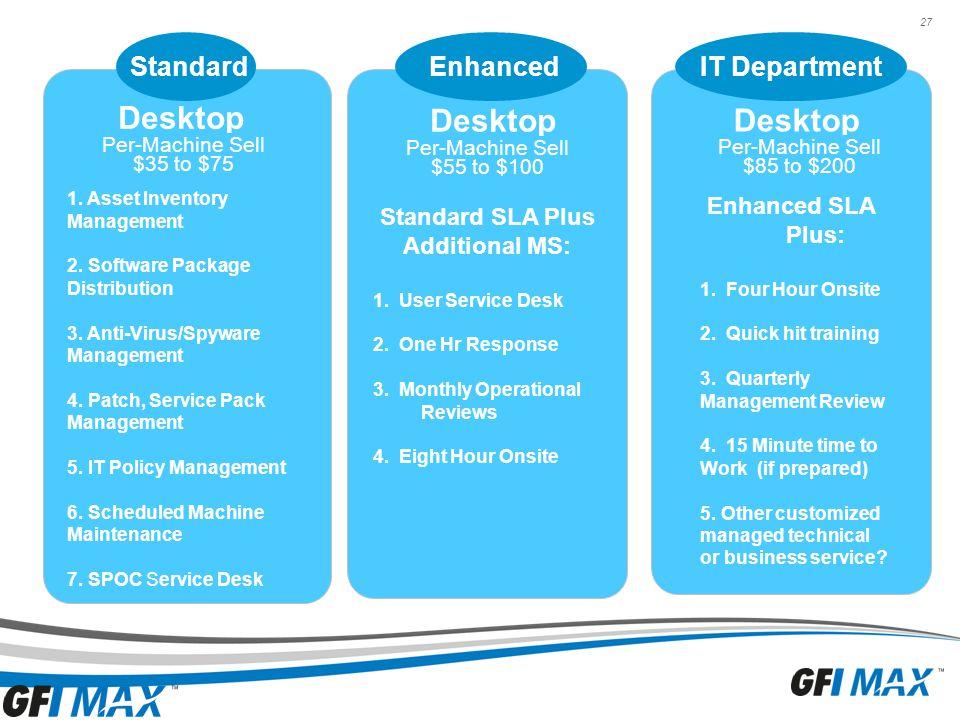 27 Desktop 1. Asset Inventory Management 2. Software Package Distribution 3.