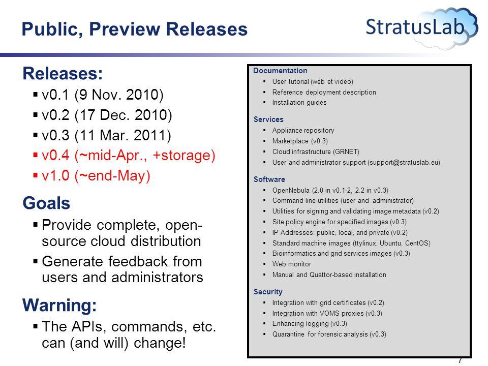 7 Releases:  v0.1 (9 Nov. 2010)  v0.2 (17 Dec. 2010)  v0.3 (11 Mar.