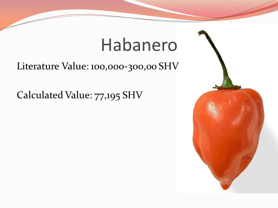Habanero Literature Value: 100,000-300,00 SHV Calculated Value: 77,195 SHV