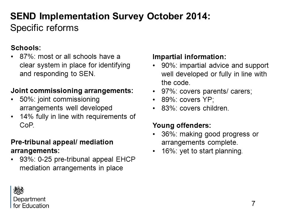 SEND Implementation Survey October 2014: Specific reforms 7 Schools: 87%: most or all schools have a clear system in place for identifying and responding to SEN.