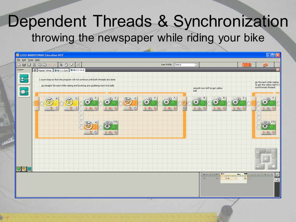 Dependent Threads & Synchronization throwing the newspaper while riding your bike