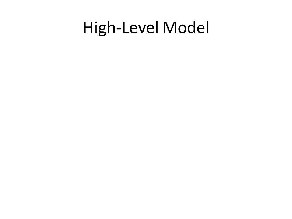 High-Level Model