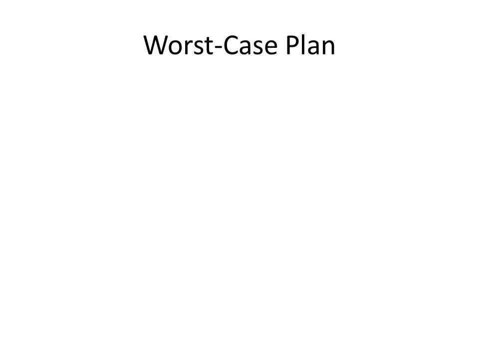 Worst-Case Plan