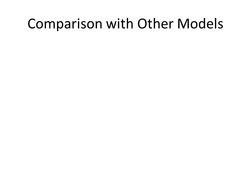 Comparison with Other Models