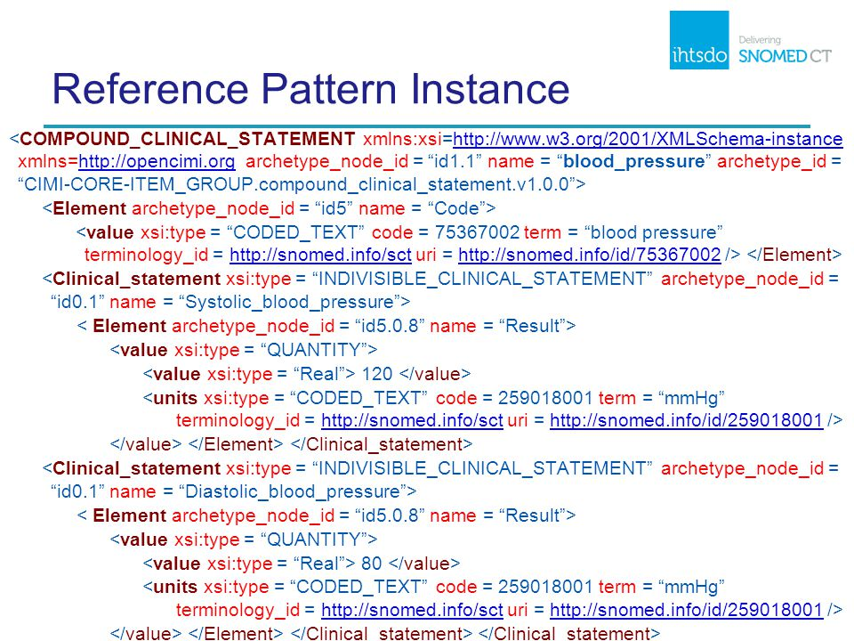 Reference Pattern Instance http://www.w3.org/2001/XMLSchema-instancehttp://opencimi.org http://snomed.info/scthttp://snomed.info/id/75367002 120 http://snomed.info/scthttp://snomed.info/id/259018001 80 http://snomed.info/scthttp://snomed.info/id/259018001