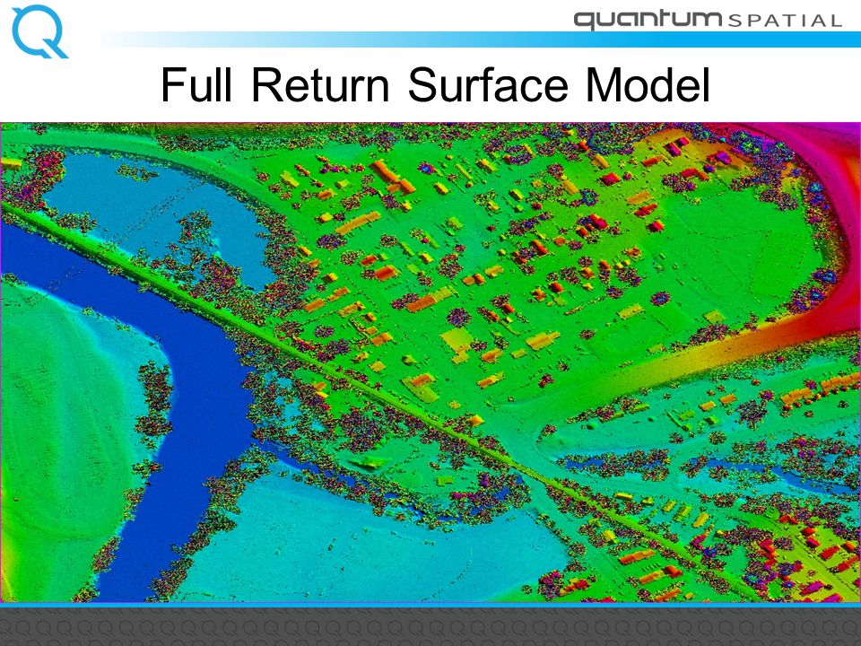 Full Return Surface Model