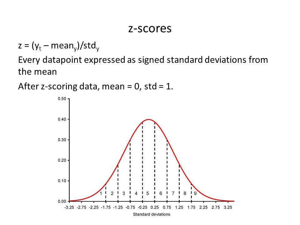 z-scores z = (y t – mean y )/std y Every datapoint expressed as signed standard deviations from the mean After z-scoring data, mean = 0, std = 1.