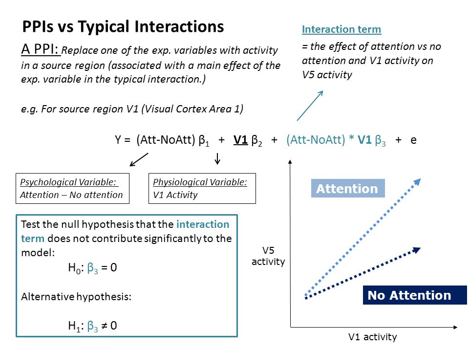 Interpreting PPIs 2 possible ways: 1.